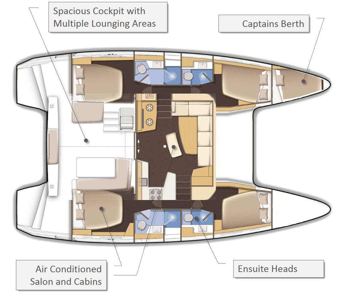 layout Layout 4 berth 4 heads berths head sleeps 10 large big spacious vacation getaway differently different accommodating 42' waterline Lagoon lagoon 42 catamaran Catamaran